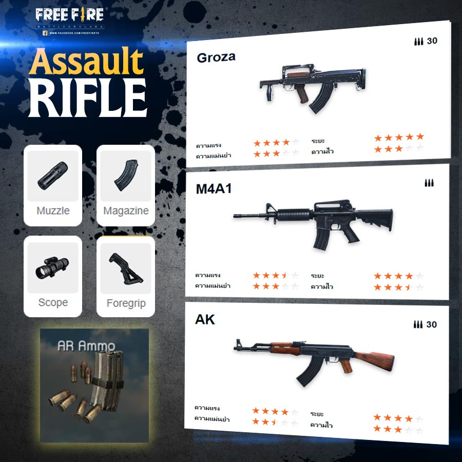 AssaultRifle