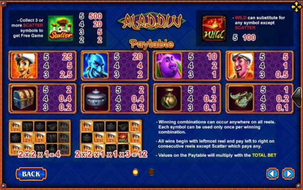 Aladdin Slot